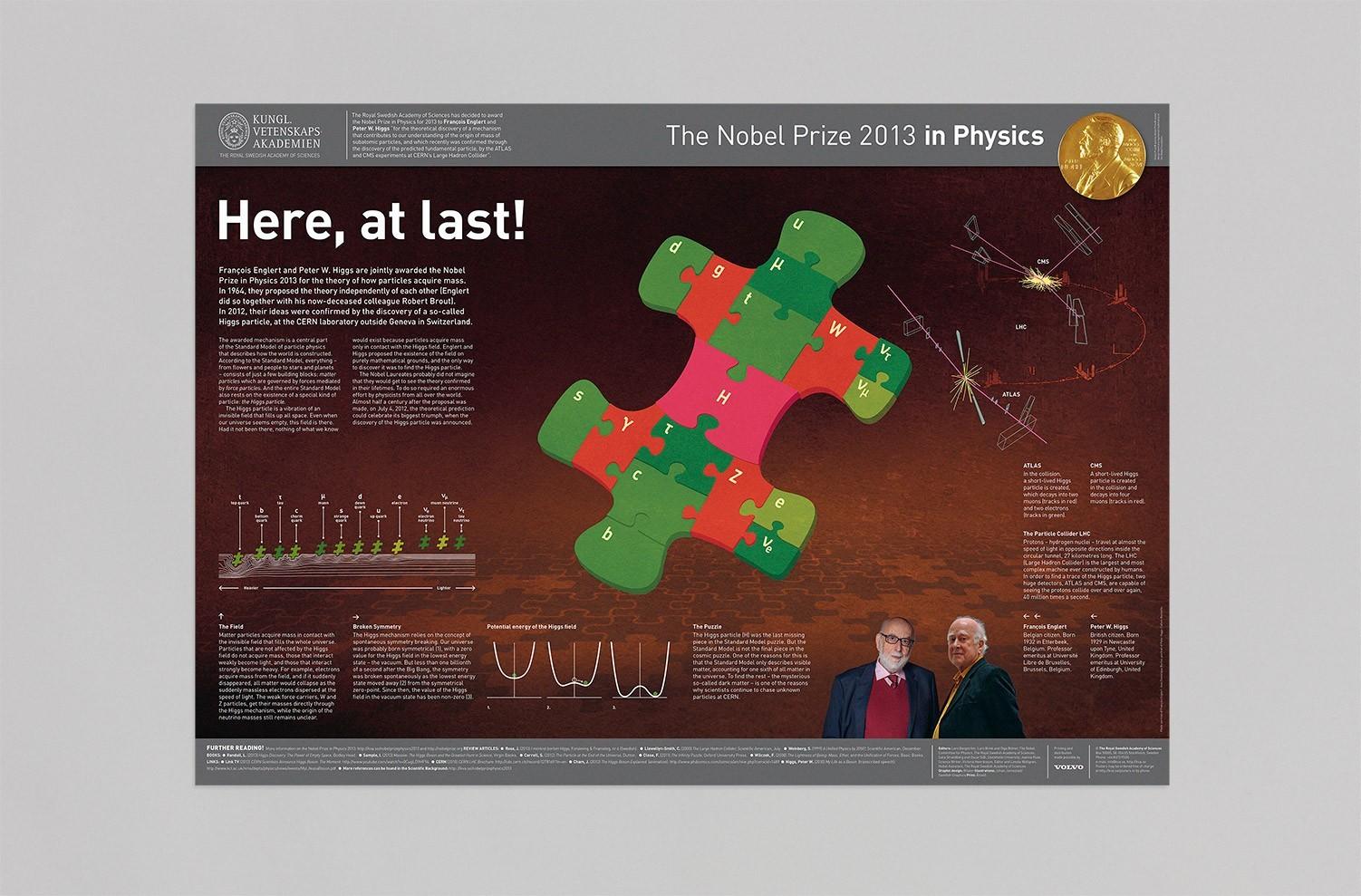 ritator_the_royal_swedish_academy_of_sciences_nobel_posters_3